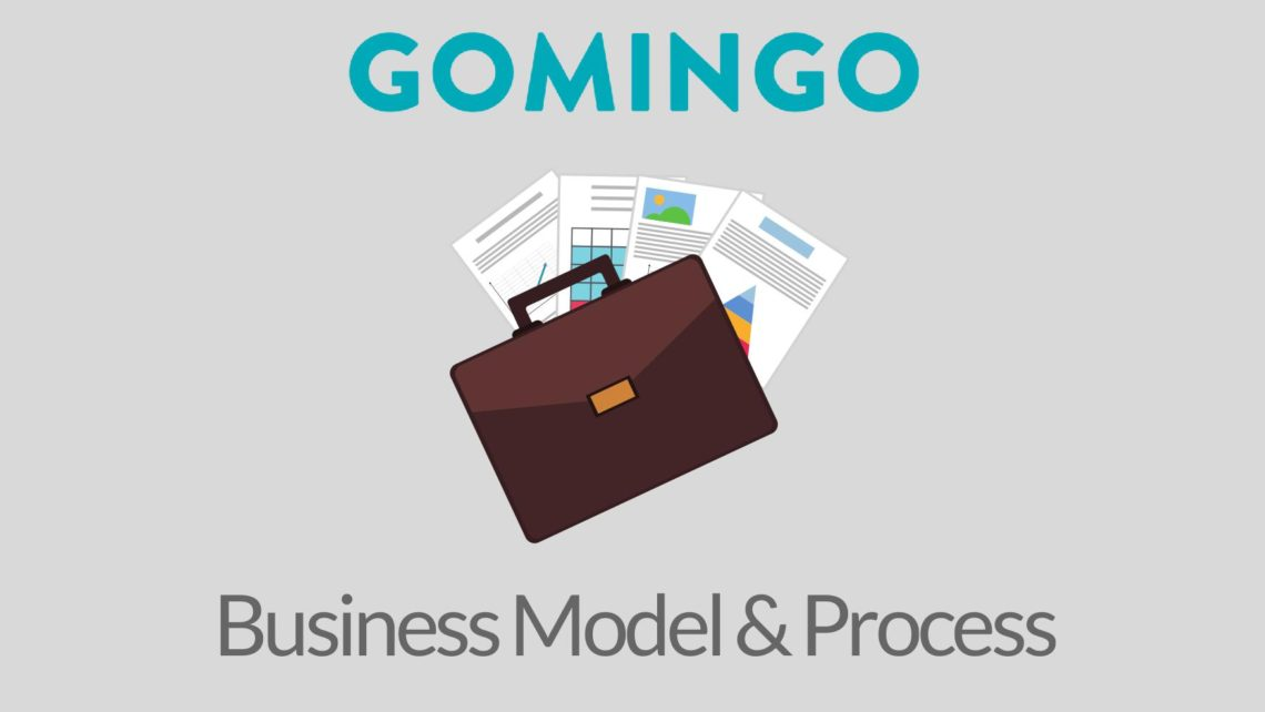 Gomingo Business Model